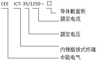 ICT-35.png