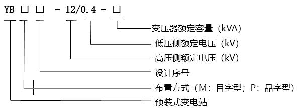 12kV箱式变电站.png